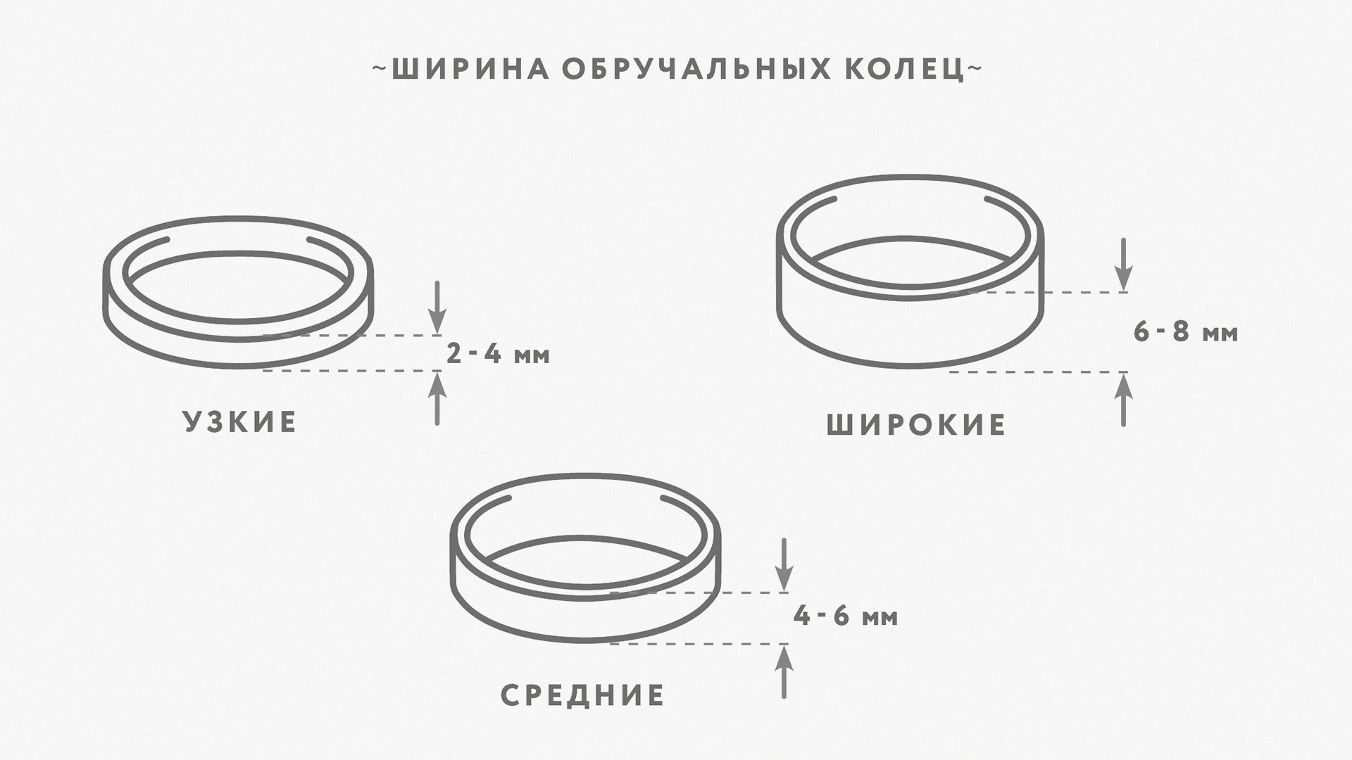 Таблица размеров колец